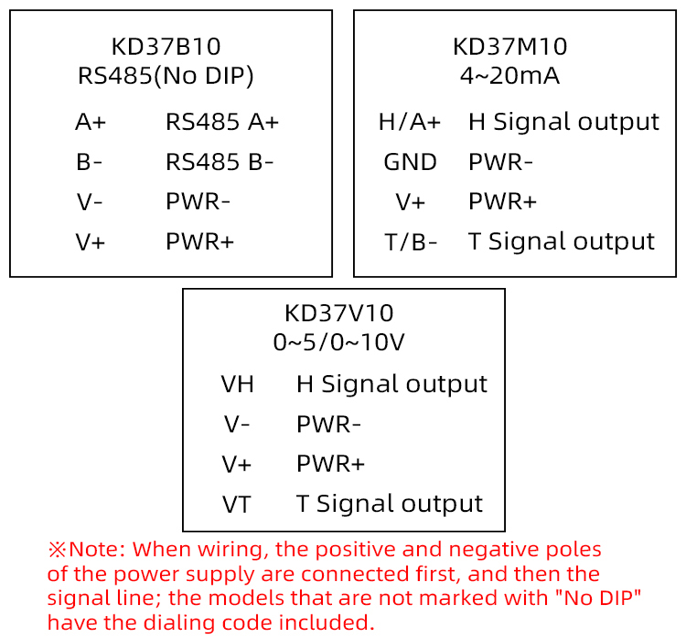 KD37B10